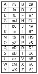 Keyphrase Chart